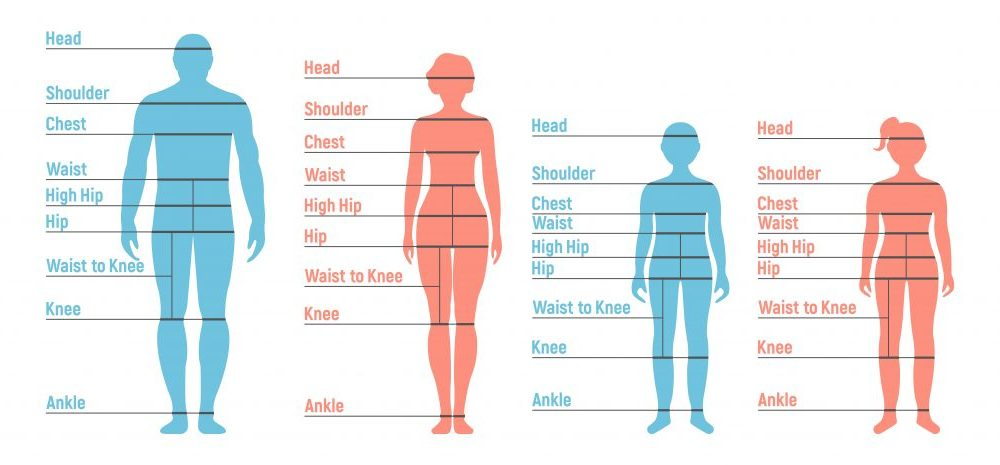 How to measure your body